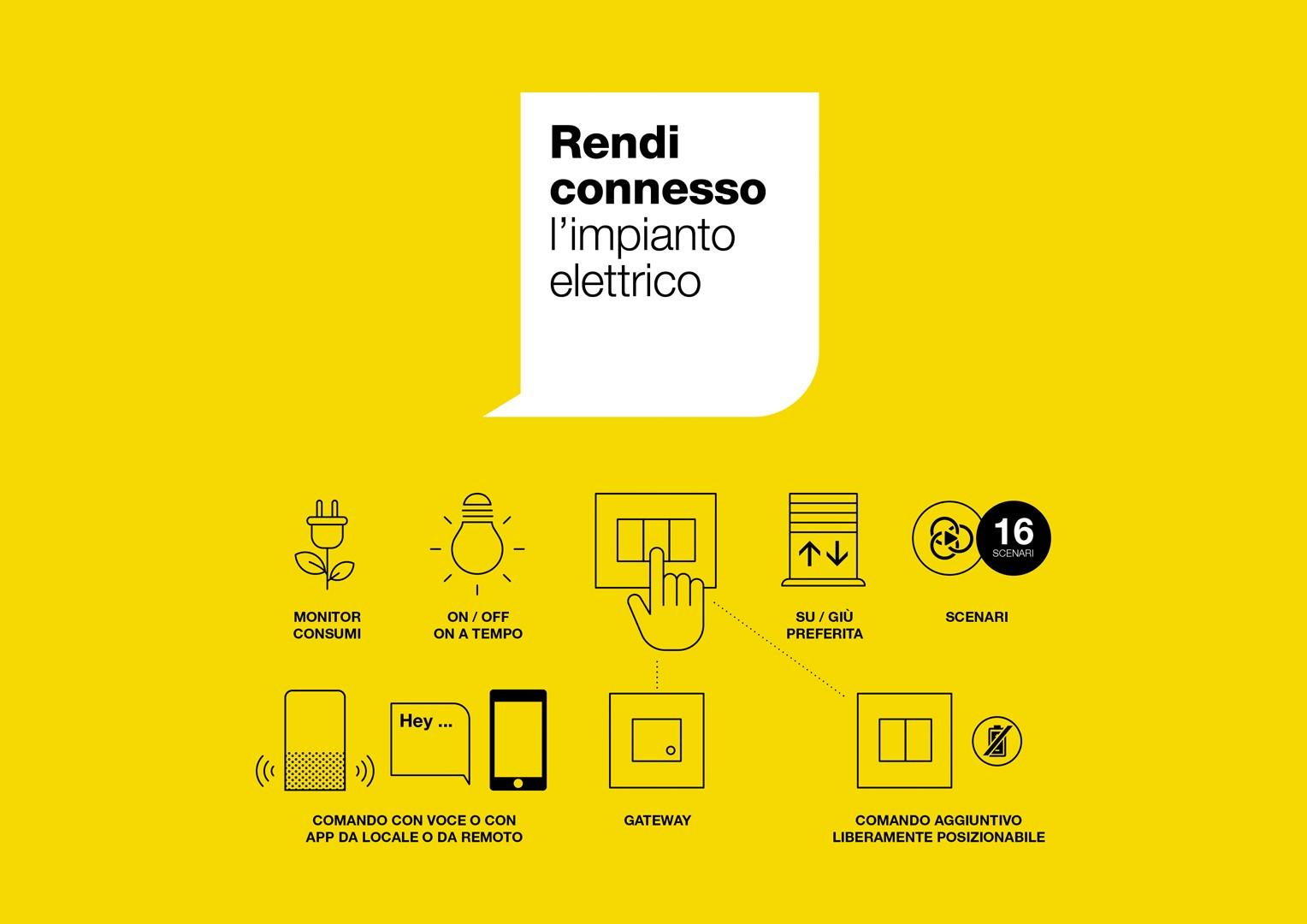 Impianto elettrico connesso e illuminazione smart da Veglio: domotica a Torino